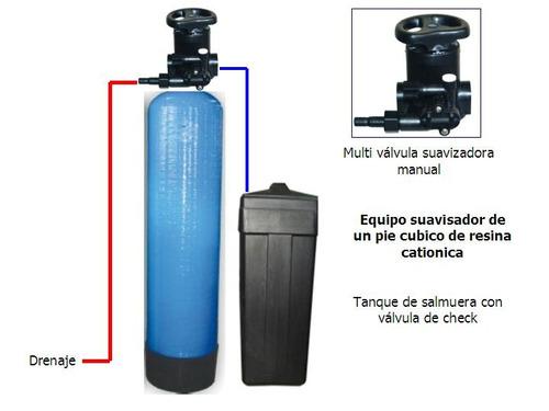 El aviso ha expirado 1766680933 precio d m xico - Filtro de agua precio ...