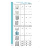 Cisternas 450lts Varias Capacid3s En Lts No Rotoplas