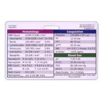 Valores De Laboratorio Horizontal Insignia Id Card Guía De B