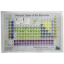 Innovando Tablas Periódicas Ciencia Color Laminado, 17 X 11