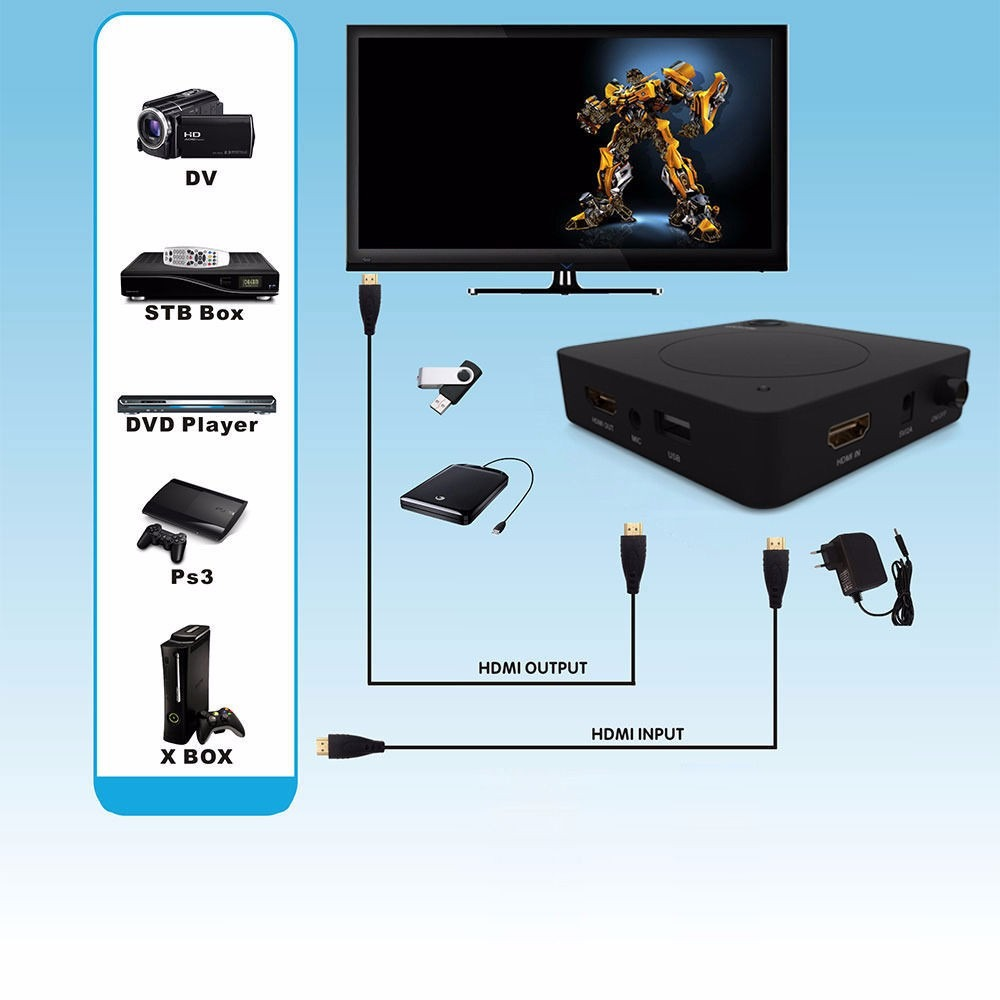 capturadora de video hdmi para xbox 360 one ps3 y ps4 elgato 1 en mercadolibre. Black Bedroom Furniture Sets. Home Design Ideas
