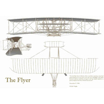 Lienzo Tela Avión Hermanos Wright 1903 The Flyer 50 X 71 Cm