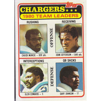 1981 Topps Team Leaders Chargers Muncie Jefferson Edwards