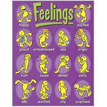 Poster Feelings Sentimientos Inglés 43x55cm 1 Láminatrend
