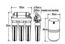 Purificadores de agua dom sticos bios 4 en for Purificadores de agua domesticos