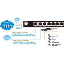 Router Vigor 2925 N Plus No Se Quede Sin Internet Gratis..