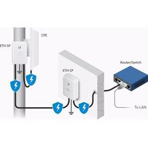 Protector Contra Descargas Ubiquiti 10/100/1000 Mbps