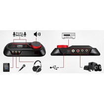 Creative® Sound Blaster Omni Surround 5.1 Usb Pc & Mac
