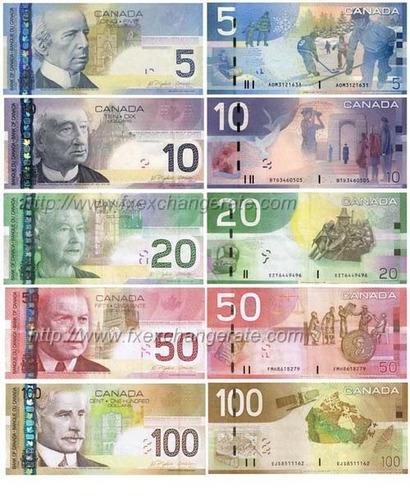 Dolar Canadiense