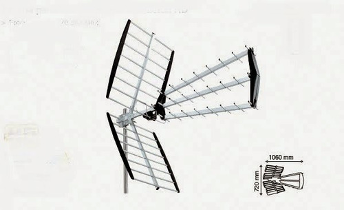 Antena para exteriores de alta definicion hd adir for Definicion exterior